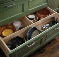 Современные материалы для кухни