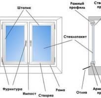 Пластиковые окна какие лучше поставить
