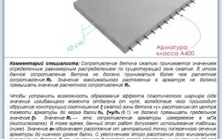 Калькулятор бетонного перекрытия