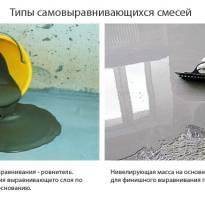 Онлайн калькулятор материалов для наливного пола на балконе