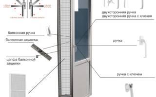 Виды защелок на пластиковую балконную дверь