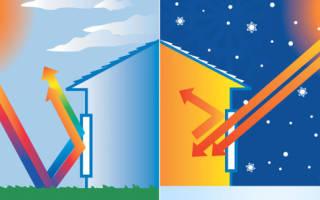 Энергосберегающие окна что это