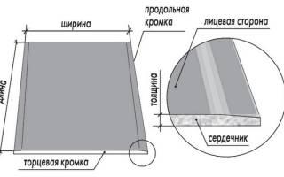 Размеры гипсокартона листов длина и высота